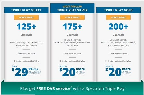 Spectrum Plans and Prices vs verizon's fios Plans