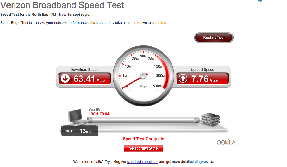 fios speed test