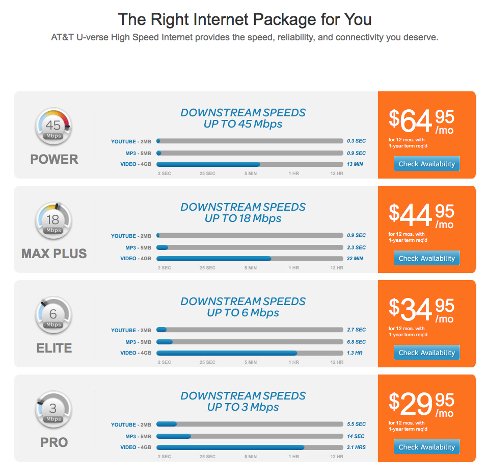 What AT&T Deals Are Available For Existing Customers