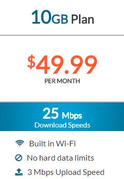 Dish Internet 10GB Plan